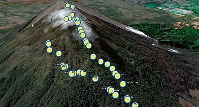 Ruta GPS: Acatenango por Cazadores y Conejera